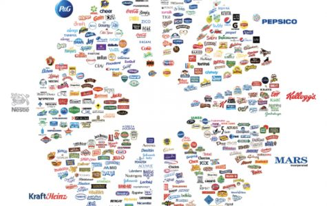 Corporate conglomerates such as P&G and PepsiCo. largely manipulate the markets, directing consumers into their sizable sphere of influence.